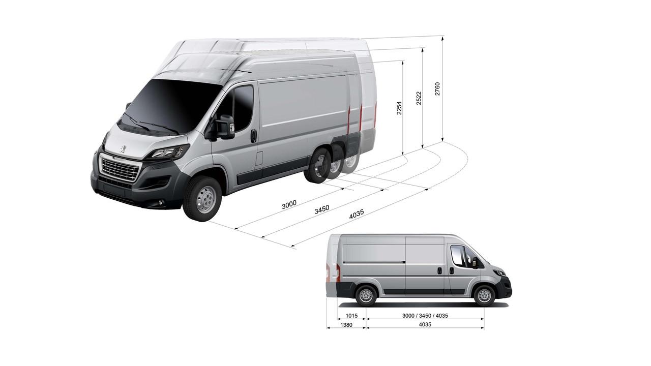 Peugeot boxer technick informace motory p evodovka for Peugeot boxer dimensions interieures